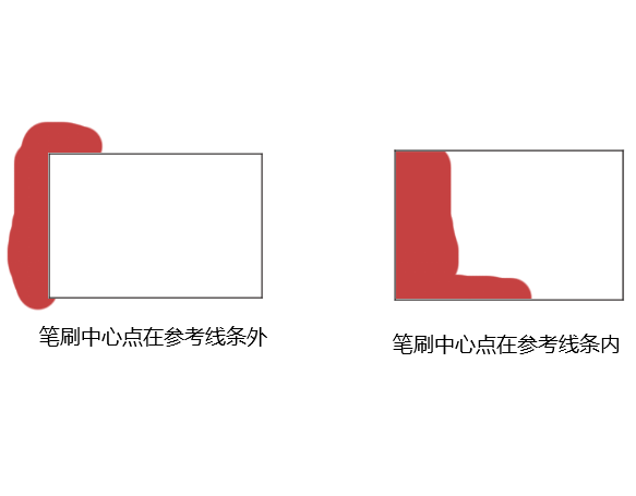 笔刷中心点位置不同的防止溢出效果图