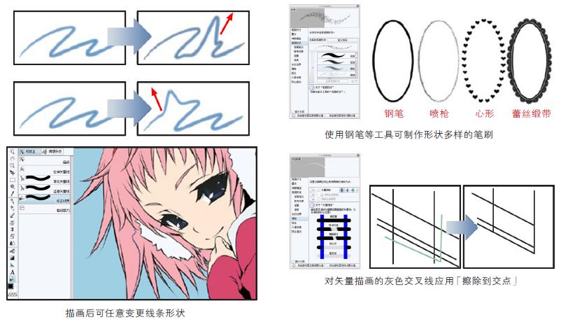 钢笔绘制形状