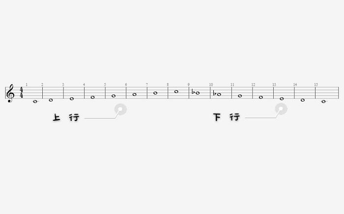 旋律大调音阶