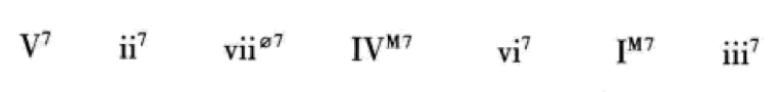 调性和声中七和弦的罗马数字标记