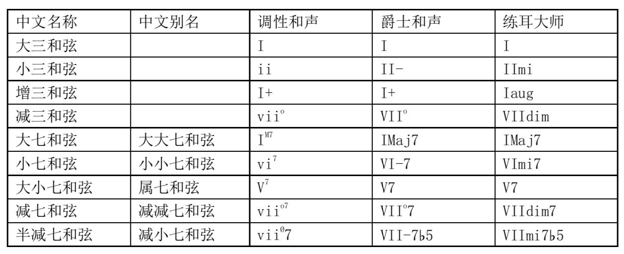 罗马数字标记的总结