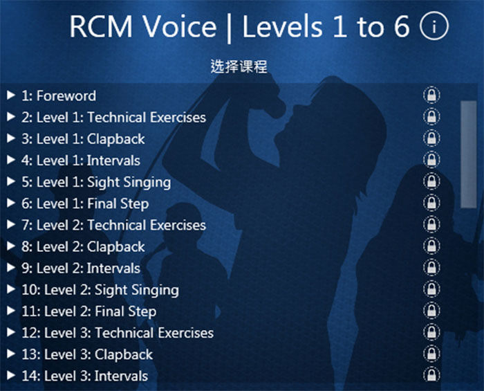 RCM Voice Levels 1 to 6