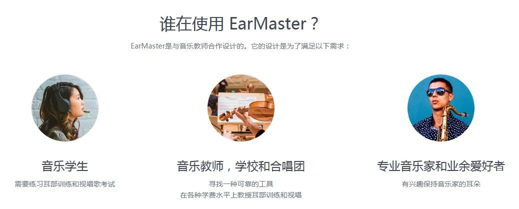 什么是耳部訓練?