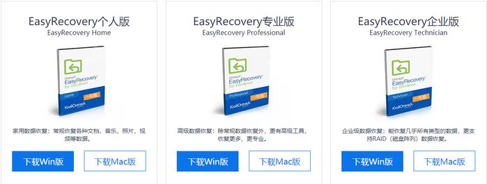 EasyRecovery软件各大版本