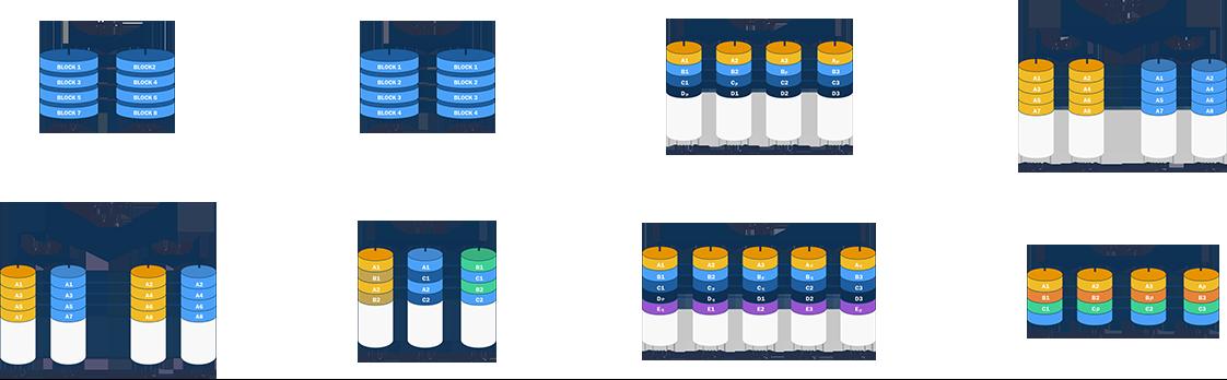 支持各级别RAID 数据恢复