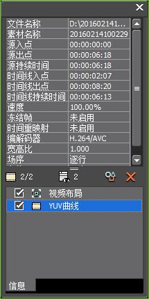 YUV曲线