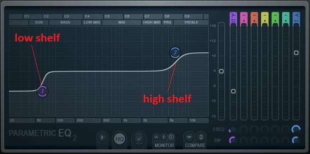 EQ2 频率调整