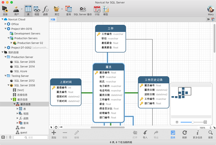 Navicat for SQL Server Mac ER 图表