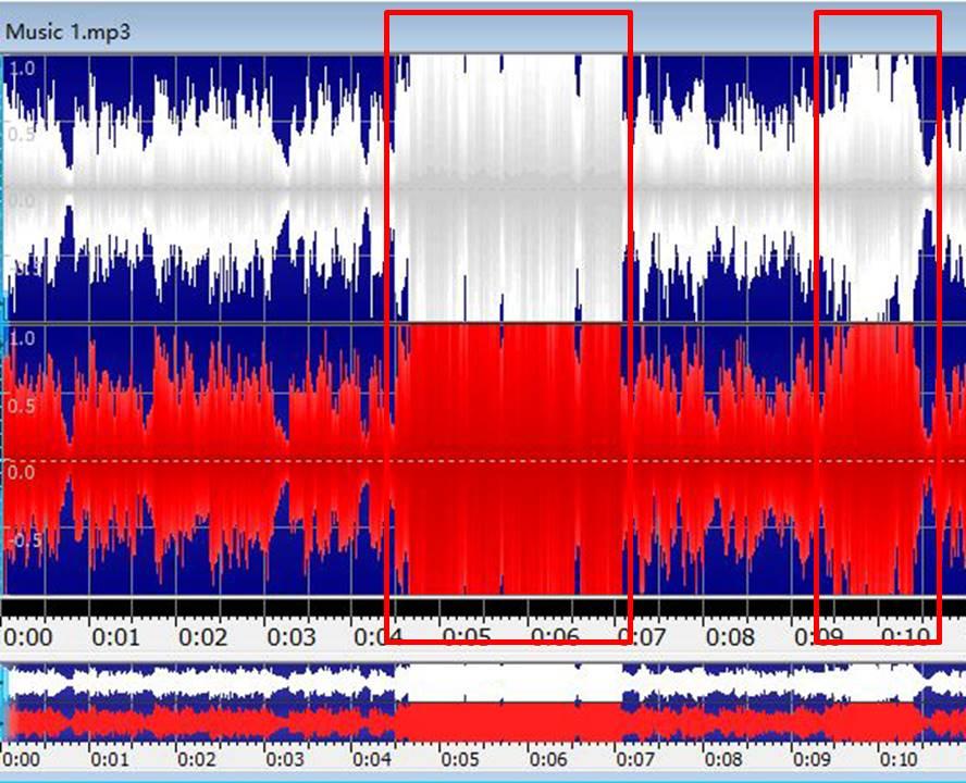 图1:溢出音频的声波显示