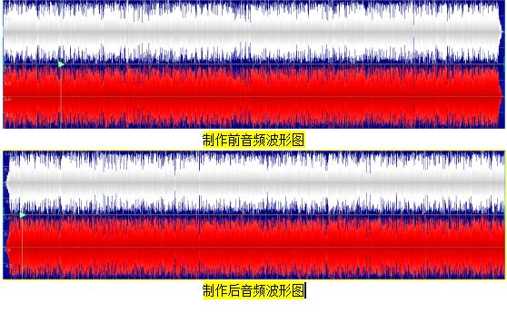 制作前后波形对比界面