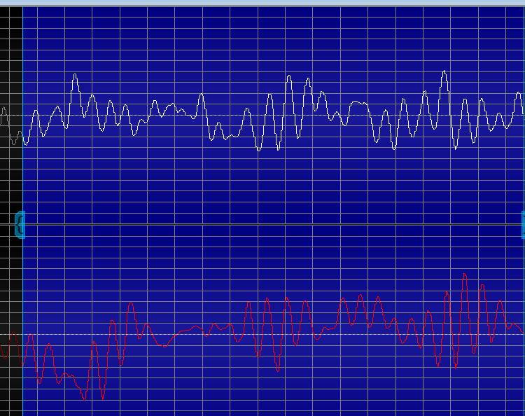 圖二:GoldWave中文版中的音頻波形展示