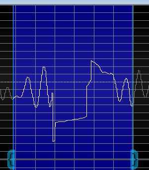 圖三:GoldWave中文版重寫波形的前后對比圖