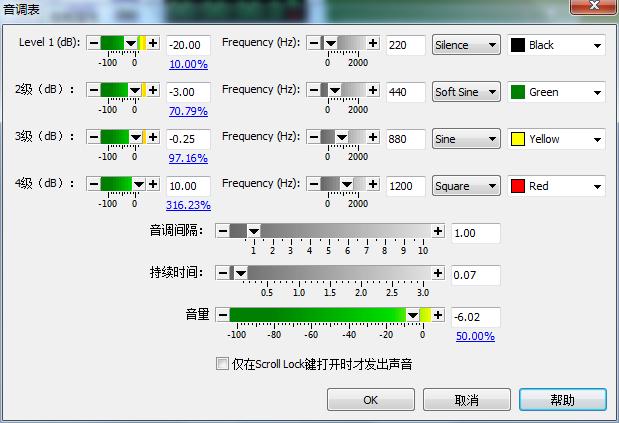 图三:GoldWave中文版控制属性视觉中水平选项中音调表界面