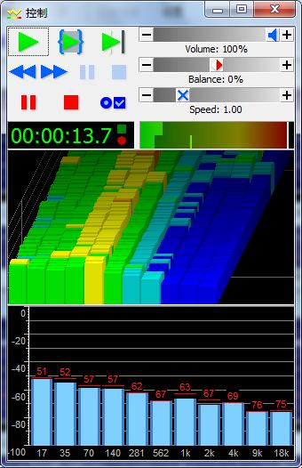 图四:对图三内容选择后GoldWave中文版控制台显示界面