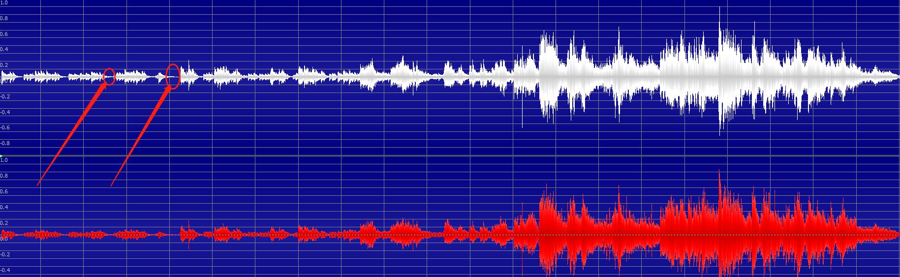 图一:GoldWave中文版读取的音频文件波形界面