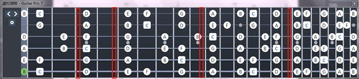 第3、4、9、16品泛音點
