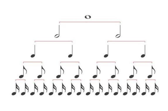 音符对应关系表