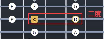 结合Guitar Pro 7学习乐理!  ——第三节 音的距离