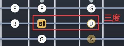 C到D的距离是二度,♯B到D的距离是三度