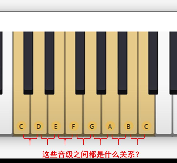 结合Guitar Pro 7学习乐理! ——什么是音阶,C大调又是什么?