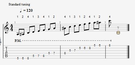 F大調/D小調mi指型悶音樂句練習