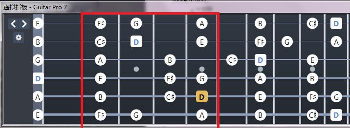 D大調/B小調音階指板