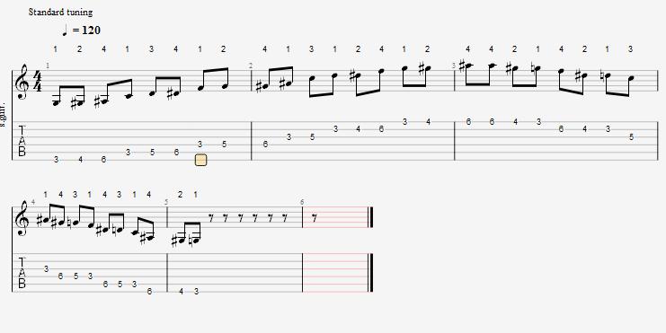 D大調/B小調mi指型樂句練習