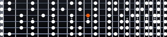 吉他音階實戰練習教程(三)