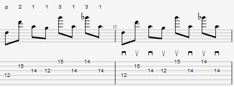 Guitar Pro 部分指法示意圖