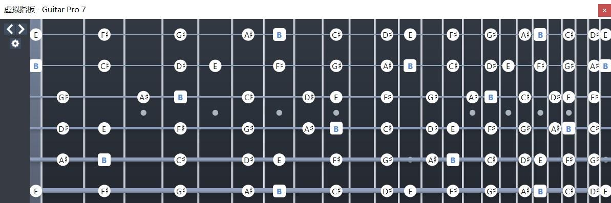 Guitar Pro虚拟指板