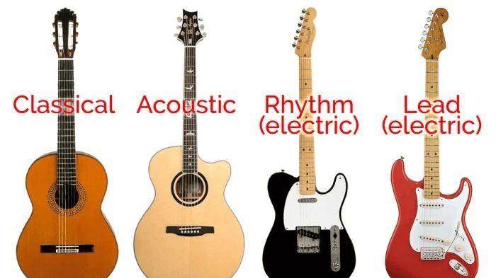吉他的分类——新手学哪个类型的吉他更容易