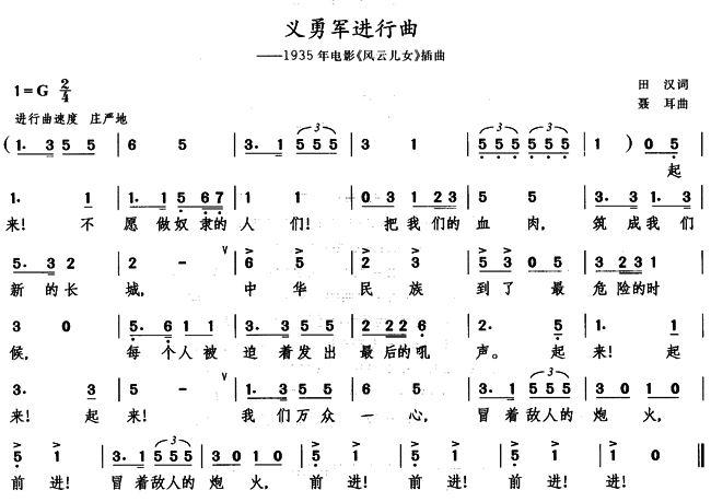 Guitar Pro常見問題之如何添加簡譜