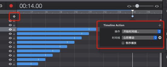 添加时间线操作
