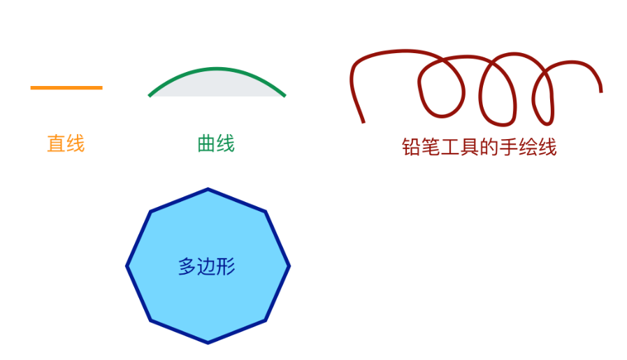 Hype的矢量形状工具创建的形状
