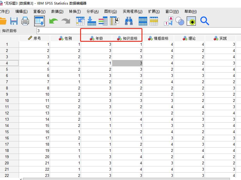 图1:样本数据