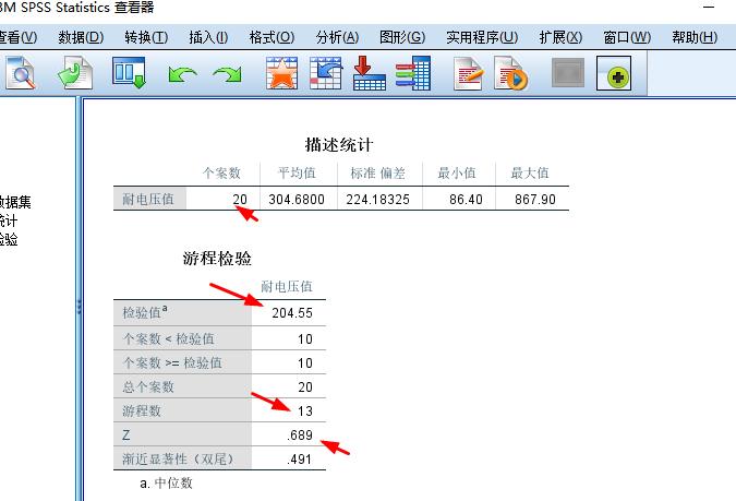 图5:游程检验分析