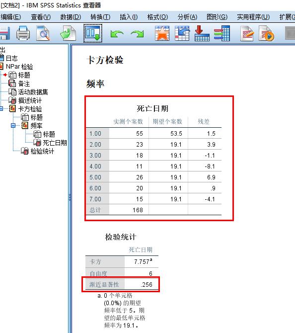图5:卡方检验结果分析