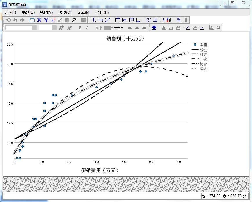 图10:曲线