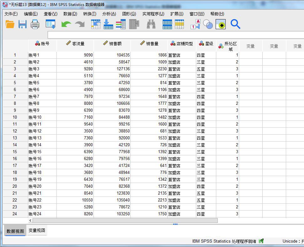 图1:销售额与客流量数据