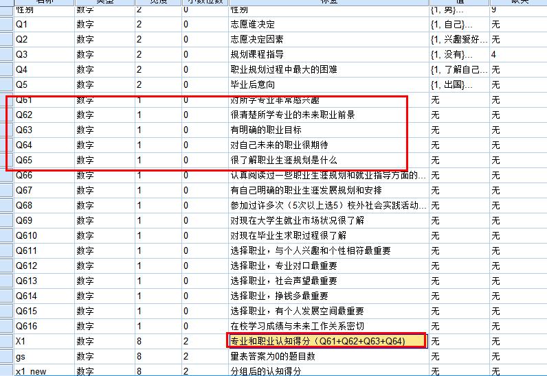 图1:大学生职业生涯规划数据
