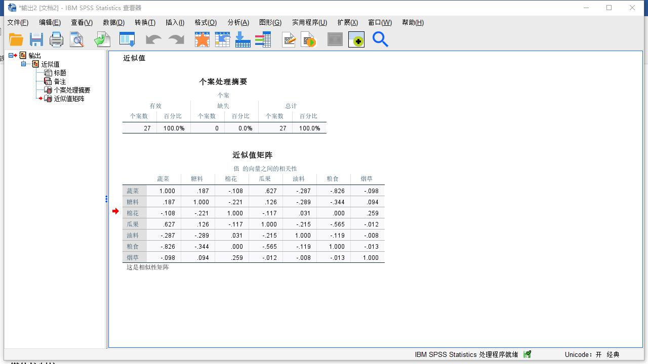 图5:SPSS的距离分析输出结果