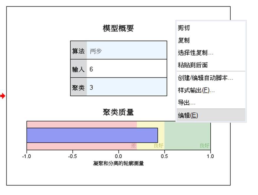 图5:编辑图表