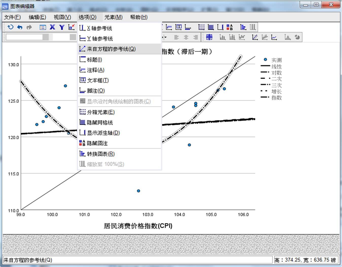 图9:图表编辑器