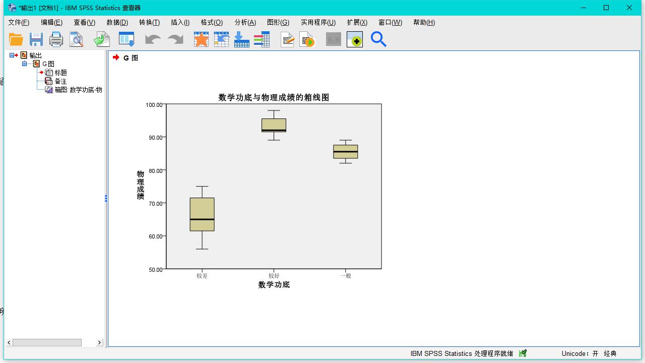 图4:箱线图呈现的效果