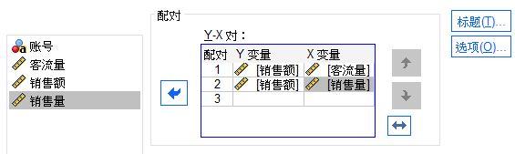 图11:重叠散点图设置