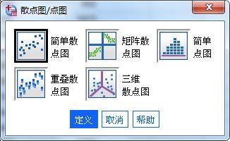 图3:散点图类型
