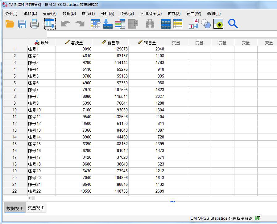 图1:销售额数据