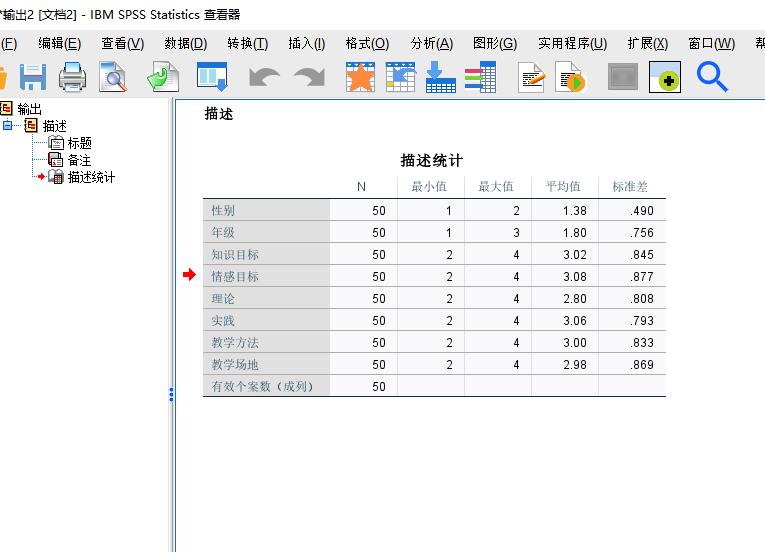 图7:描述统计图