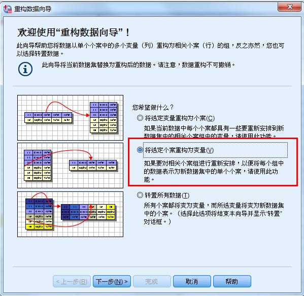图3:重构数据向导