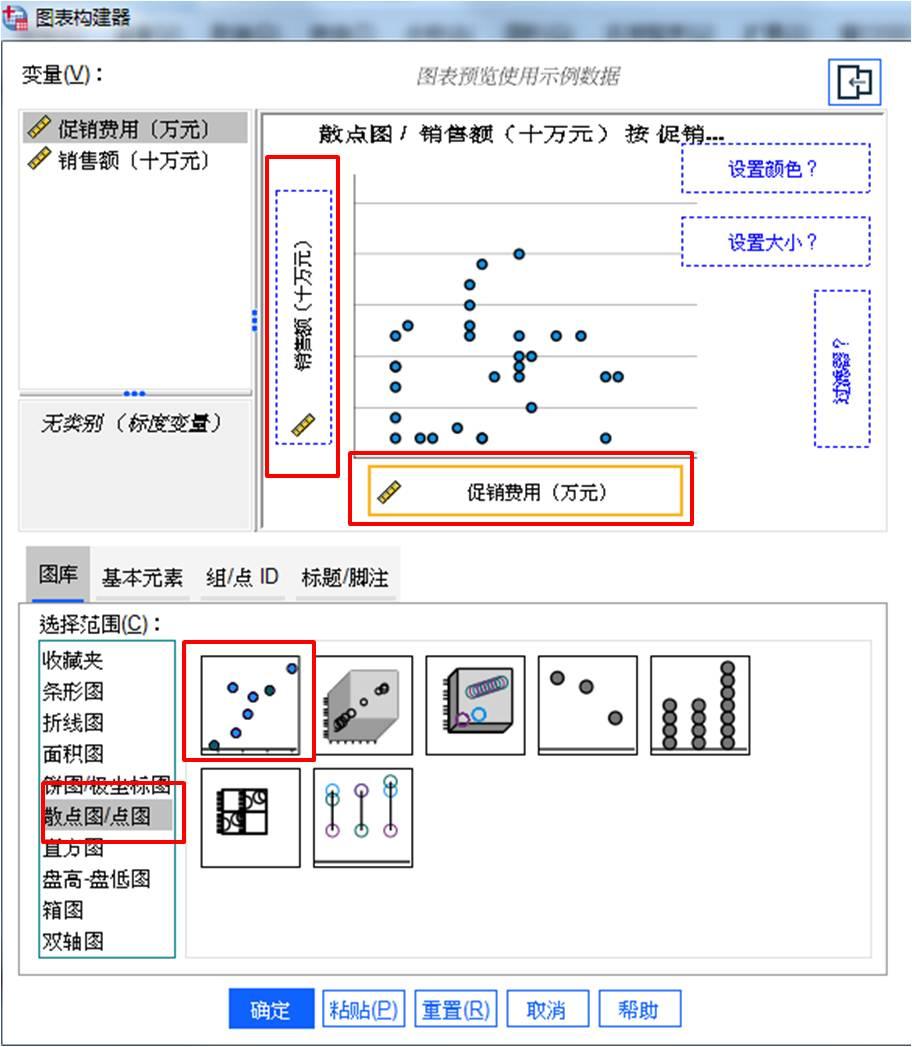 图5:构建散点图